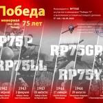 r9l-rp75-140